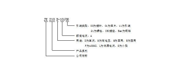 变频器输出滤波器_变频器输入滤波器